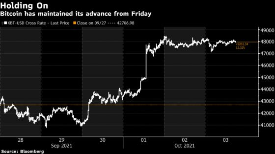 Bitcoin's Friday Rally Bolstered Technical Setup, Fundstrat Says