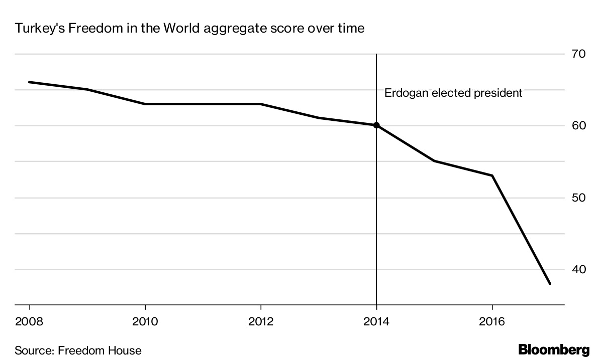How Long Will World Leaders Last? - Bloomberg