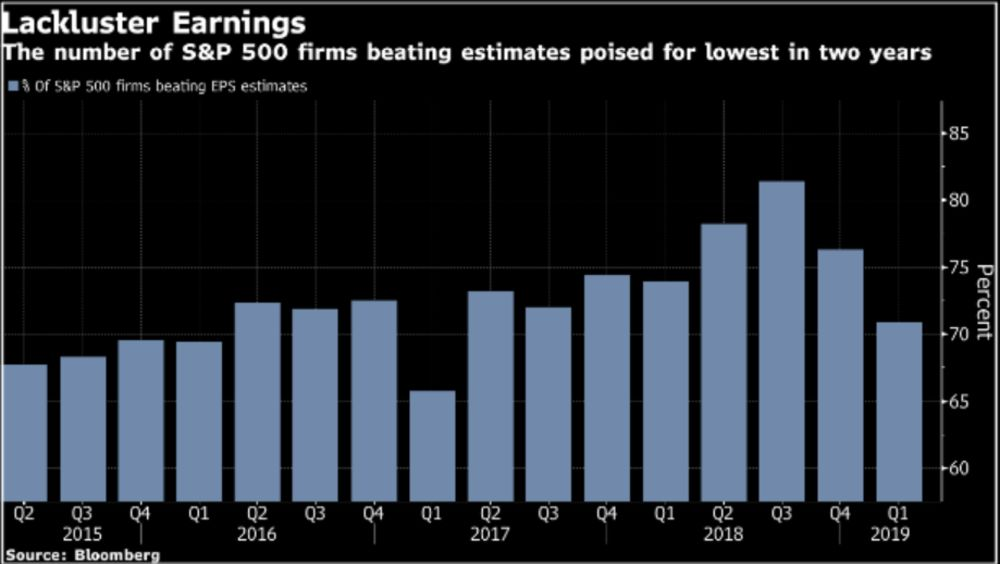This Is What It Sounds Like When Fed Doves Cry Bloomberg