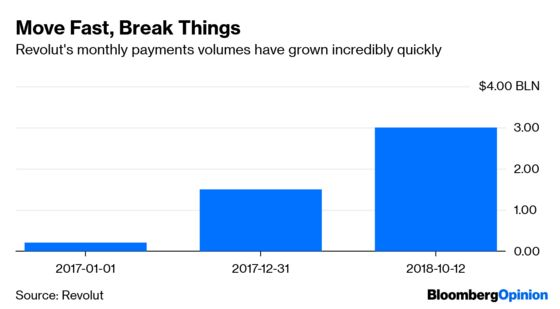 Super-Charged Revolut Might Be Driving Too Fast