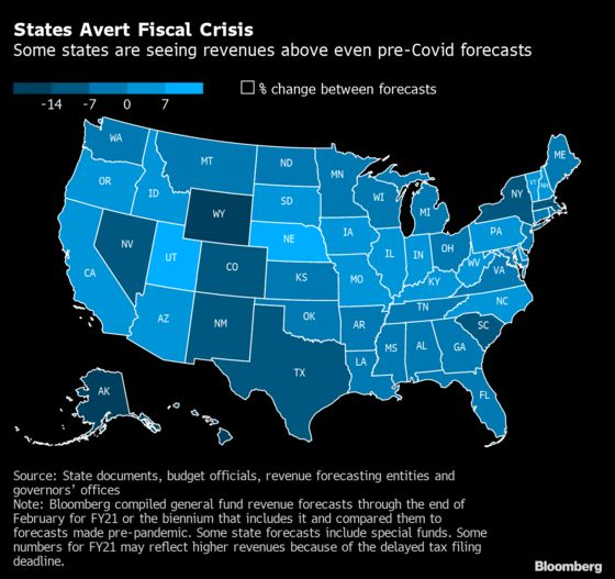 Biden's State Rescue Dwarfs Tax Hit, Turning It Into Stimulus