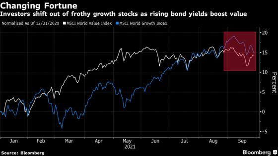 Stocks Tumble Most Since May on Debt-Ceiling Agita: Markets Wrap