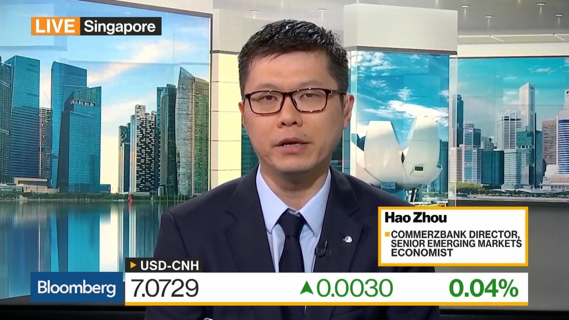 Hao Zhou, director at Commerzbank, on Chinese Yuan, Economy, Policies
