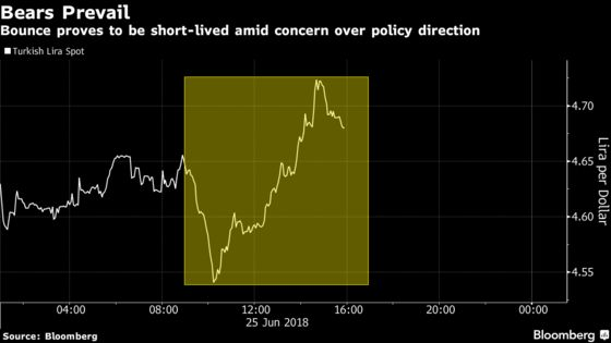 Here's What Investors Say About Turkish Lira's Short-Lived Rally