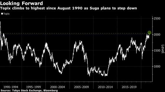 Japanese Stocks Extend Gain From 30-Year High on Post-Suga Hopes