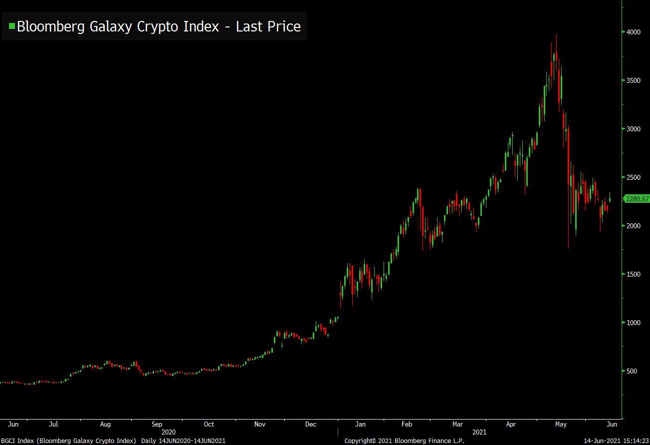 barry silbert e la sua fiducia negli investimenti in bitcoin