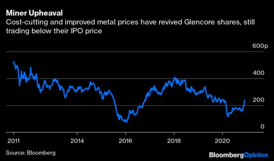 Glencore's Succession Isn't Over Yet
