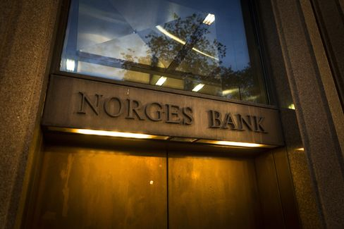 Norway's Central Bank