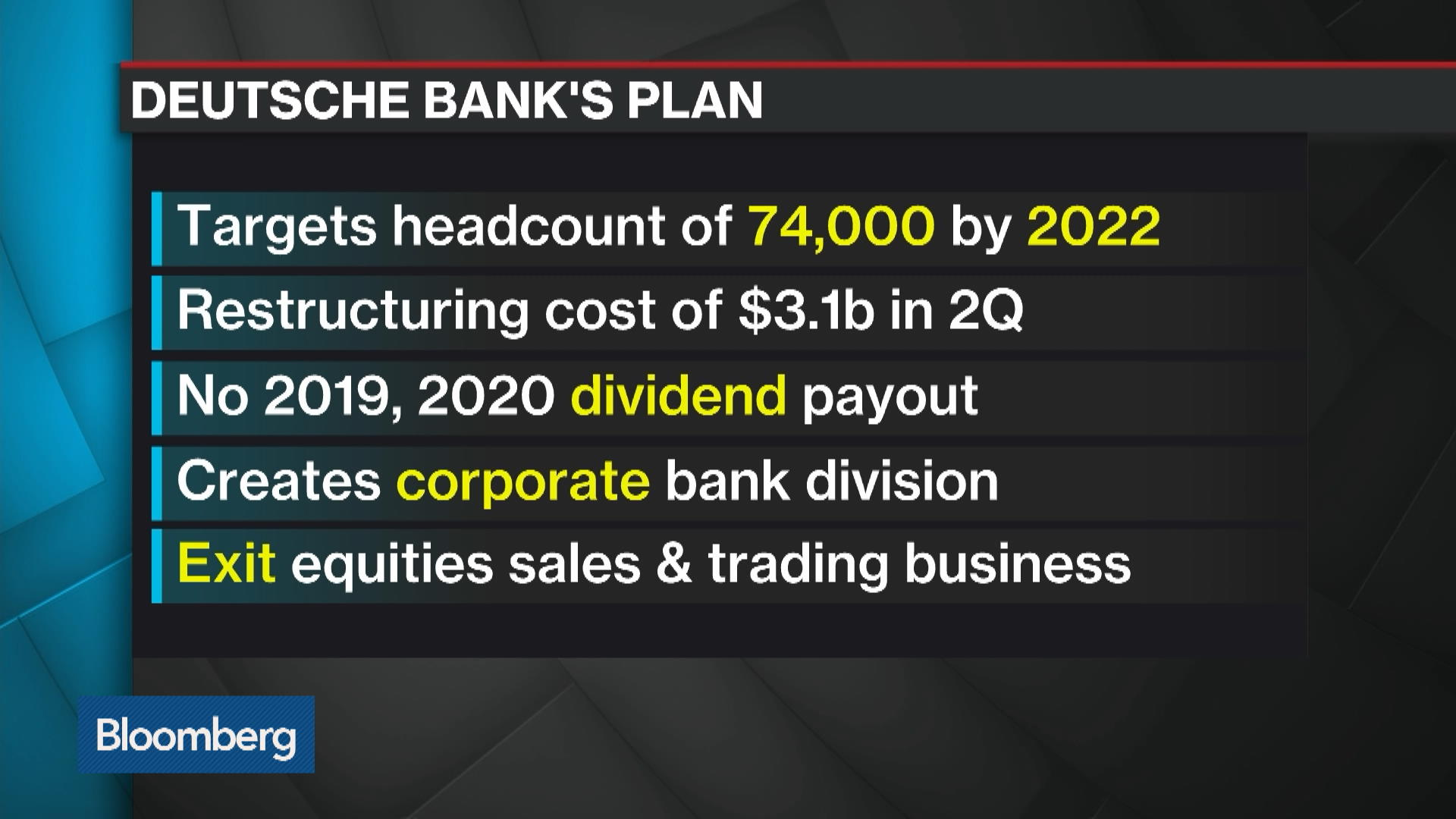 Deutsche Bank Cuts Leave Thousands Chasing Limited Openings