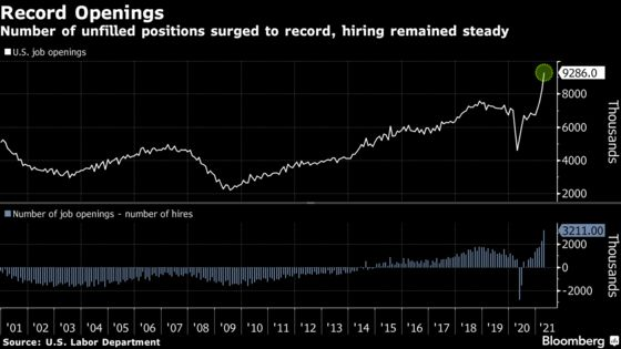 U.S. Job Gains Seen Strengthening After Two Disappointing Months