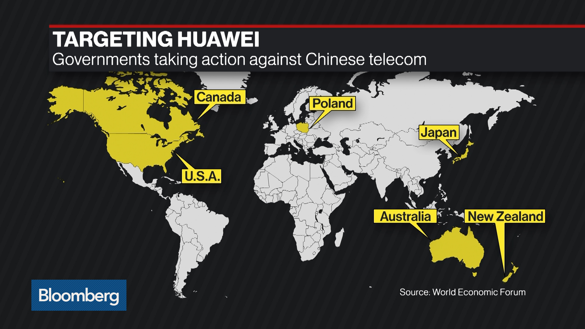 Huawei Criminal Charges Filed Against Chinese Company By US