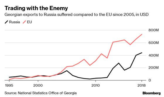 Hard Man Putin May Be Showing Softer Side to Russia's Neighbors