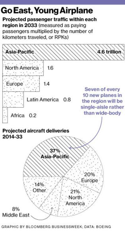 jets 2012 schedule  software