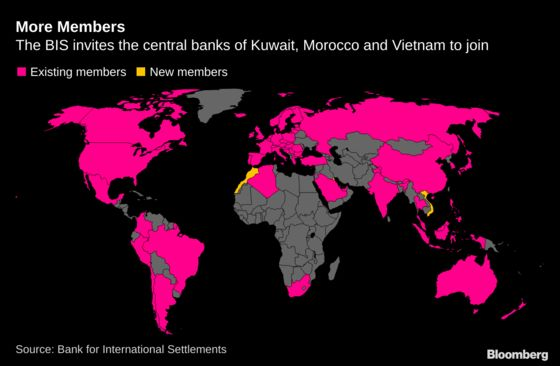 Central Bank Hub Expands on Invites to Kuwait, Morocco, Vietnam