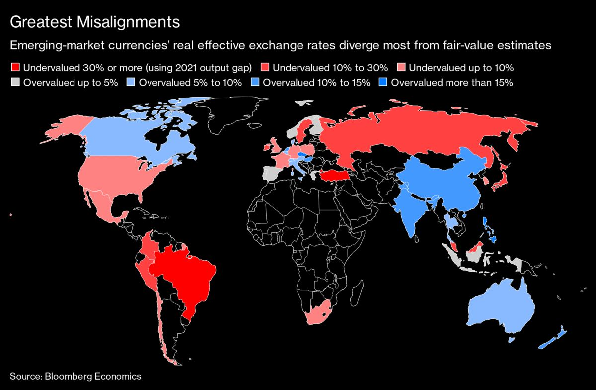 Misalignments Are Biggest for Emerging-Market Currencies thumbnail