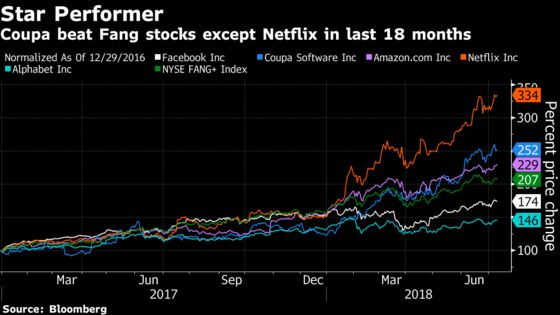 Hedge Funds Turn to These Tiny Stocks That HaveBeen Quietly Surging