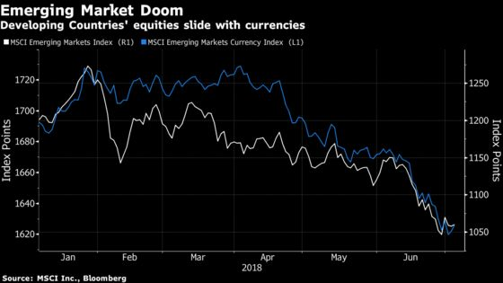 Thailand's $26 Billion Pension Fund Shuns Emerging Markets