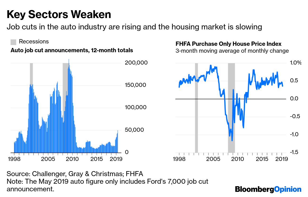 The Federal Reserve Can't Help Housing or Autos - Bloomberg