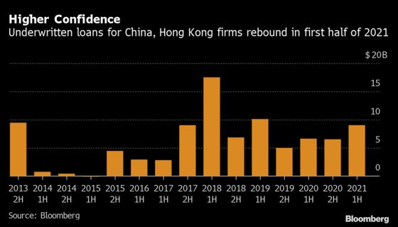 Guaranteed Loans Are One Sign of Confidence in Chinese Companies