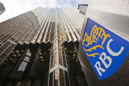 RBC Sued by U.S. Regulators Over Wash Trades for Tax Benefit