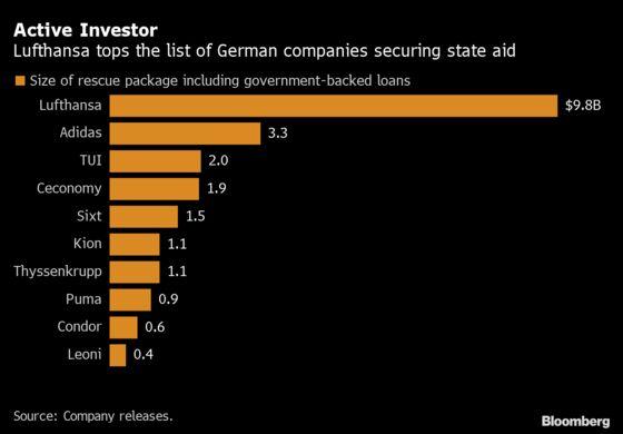 Merkel Is Seizing Her Chance to Revolutionize Germany's Economy