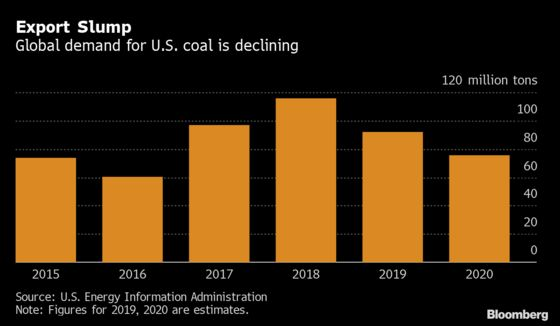 Trump Vowed to Save Coal, Now Miners Are Getting Laid Off