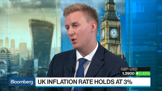 UK Inflation Remains Stubbornly High At Start Of 2018