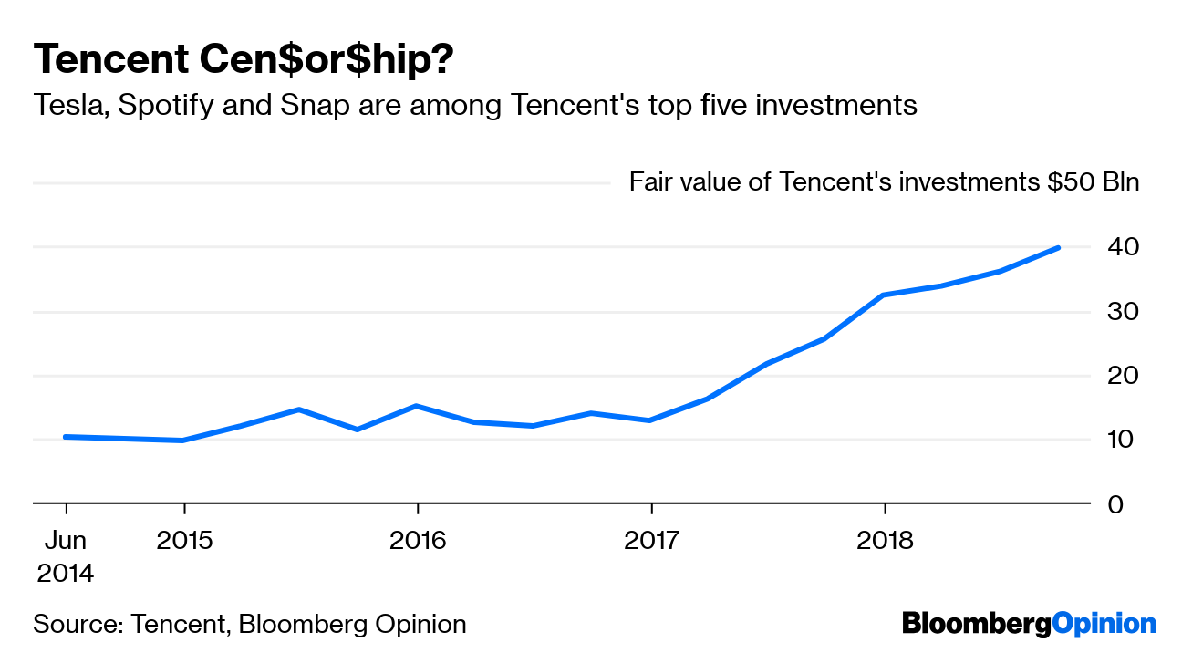 Tencent's Investment in Reddit Won't Muzzle Free Speech - Bloomberg