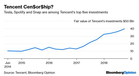 Tencent Is the Kind of Bogeyman Redditors Thrive On