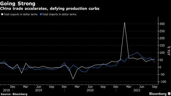 China's Exports Surge to Record as Demand Outweighs Power Crisis
