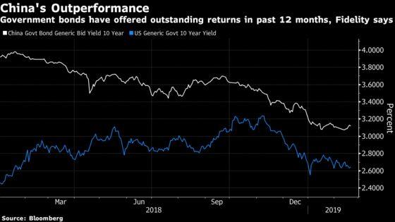 As Fidelity Dives Into China Bonds, JPMorgan Asset Hesitates