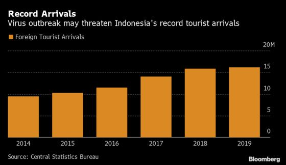 Thousands of Chinese Stranded in Bali After Flight Ban