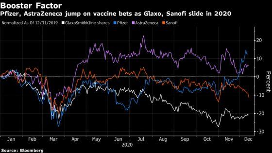 Covid Vaccine Setbacks Temper Optimism After Upbeat News