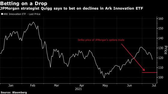 Wild Flows,Shorting Ark and an Unlucky Reshuffle: The Exchange