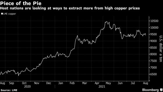 Southern Copper Keeps Faith in Iconic Mine Spurned by Government