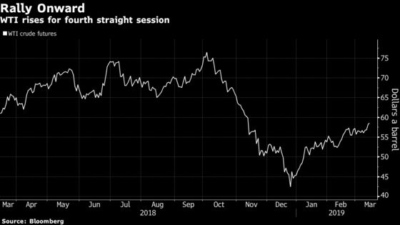 Crude at Four-Month High as OPEC Signals Commitment to Cuts