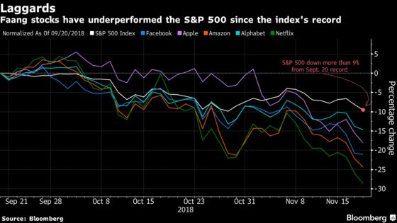 Losses Are Mounting for Tech Stocks in Retreat From Records