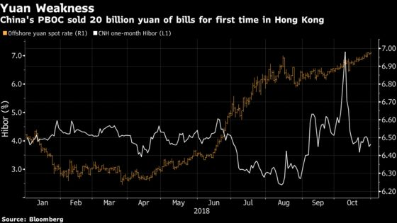 China's Central Bank Raises 20 Billion Yuan in First Bill Issuance in Hong Kong