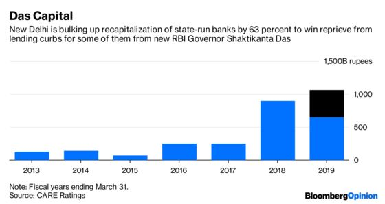 India's Assault on Central Bank Autonomy Is Just Starting