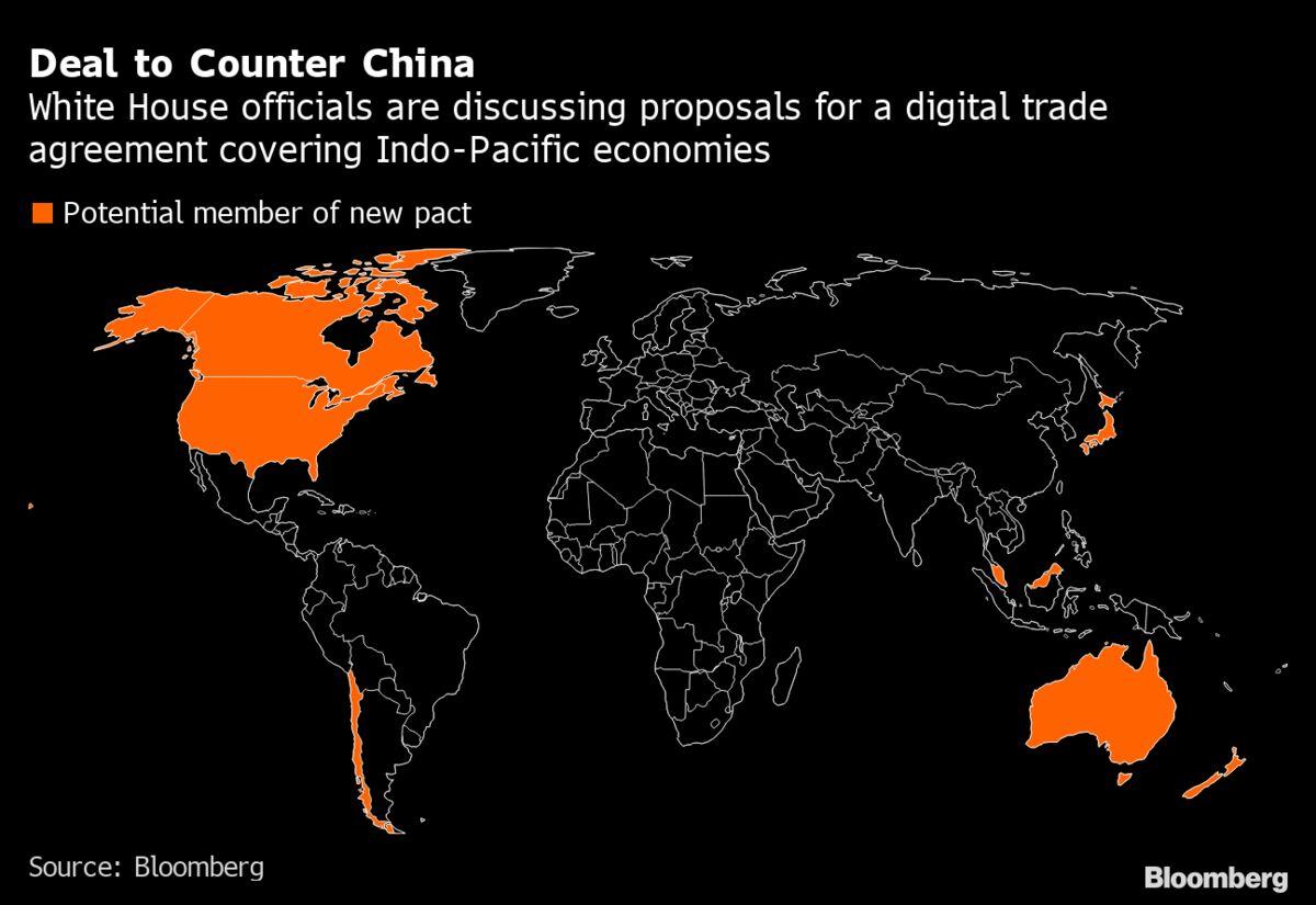 Asia Digital Deal Raises Hope U.S. to Rejoin TPP Successor