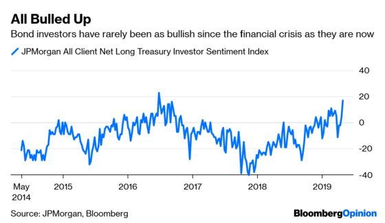 Bond Traders Dabble With Irrational Exuberance