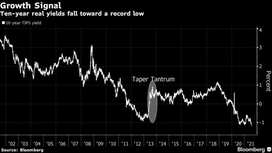 Not Even Jerome Powell Gets What's Up With the Bond Market