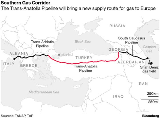 BP Thinks It's Sitting on Another Giant Gas Field in the Caspian