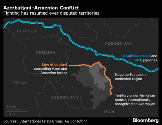 Azerbaijan-Armenia Conflict Yet To Spook Energy Markets