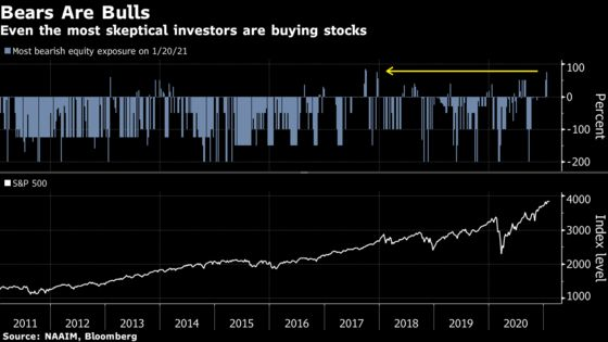 A 'Bear' in This Market Is Someone Who Is Only 75% Long Stocks