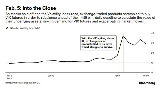 The Day The Vix Doubled: Tales of 'Volmageddon'