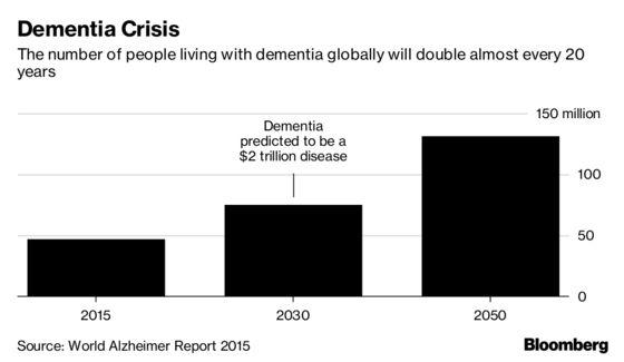 Chinese Soup Ingredients May Hold Key to Fighting Dementia