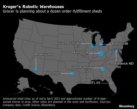 Kroger Is AmassingaRobot Army toBattleAmazon,Walmart