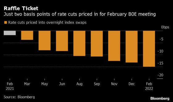 Goldman Strategists Like 4-to-1 Odds on BOE Interest-Rate Cut