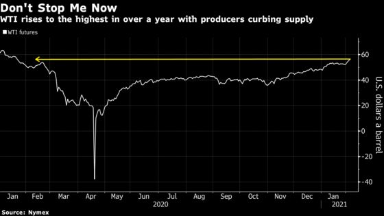 Oil Surges to One-Year High Fueled By OPEC+ Commitment on Supply